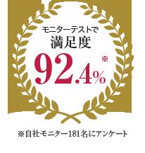 モニターテストで 満足度 92.4% ※自社モニター181名にアンケート